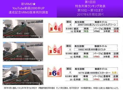 2017年特急列車ランキング発表4-6まで