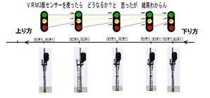 自動閉塞信号機の流れ2