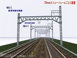 IMAGIC 複線架線柱鉄骨型 128�正面1