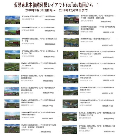 仮想越河駅レイアウトYouTube動画リスト表1