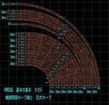 VRM3基本の基本C