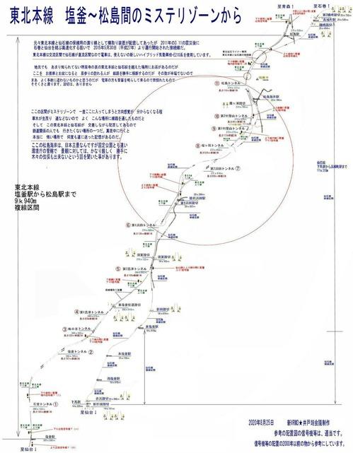塩釜から松島路線図東北本線と仙石線1-50