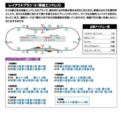 TomixTNOSティーノスシステムプラン6-1