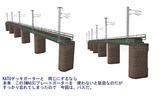 KATO曲線デッキガーター16