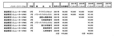 VRM3版価格表1
