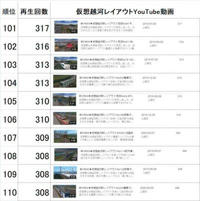 仮想越河駅レイアウト動画101-110