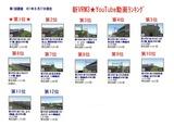 shinkansenランキング21