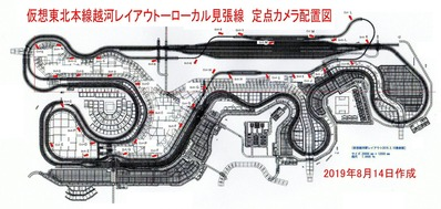 越河レイアウトカメラ切替ローカル見張線配置図1