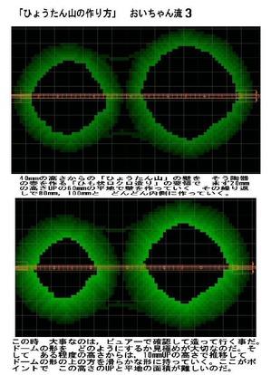 基本VRM3線路の接続レベル6