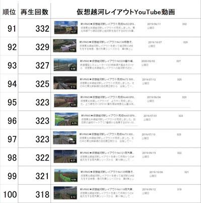 仮想越河駅レイアウト動画91-100