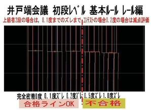 基本VRM3線路の接続レベル2