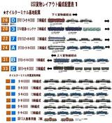 USO貨物編成配置表1