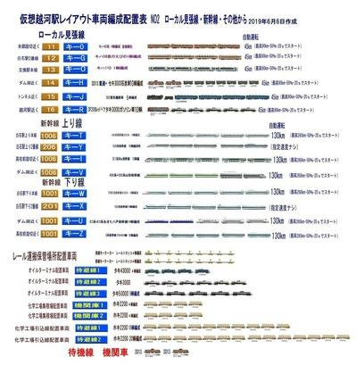 仮想越河レイアウト編成表2