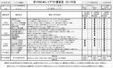USO貨物画像\レイアウト審査表2