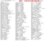 新幹線部品点数リスト1.