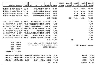 VRM3版価格表3