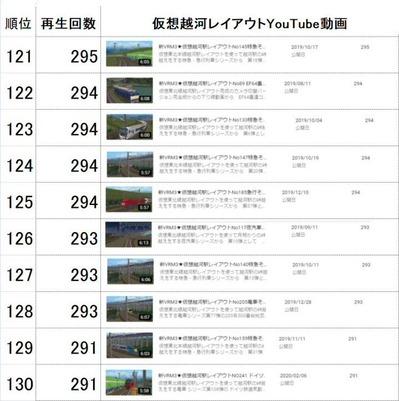 仮想越河駅レイアウト動画121-130