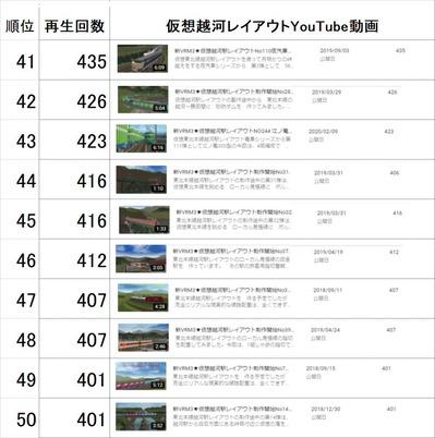仮想越河駅レイアウト動画41-50