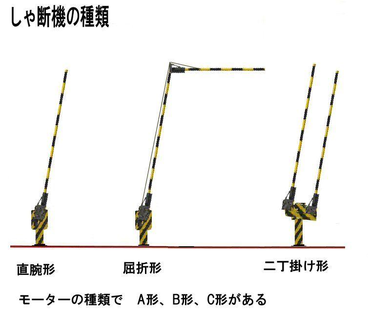 新VRM3☆井戸端会議 : VRM3版踏切...