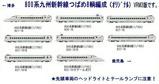 新幹線編成800系つばめ-7