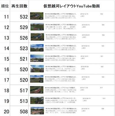 仮想越河駅レイアウト動画11-20