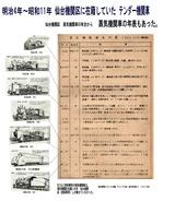 鉄道資料6.