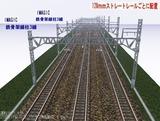 IMAGIC 3線架線柱鉄骨型 128�正面上3
