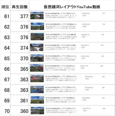 仮想越河駅レイアウト動画61-70