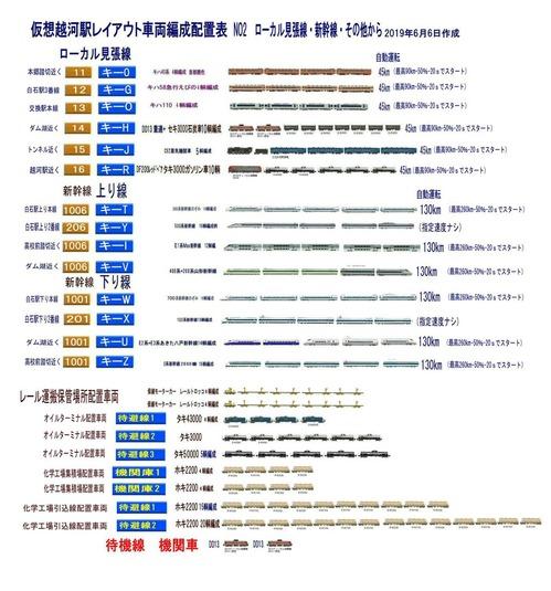 越河レイアウト完成車両配置図2019.6-2