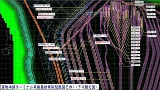 KATO曲線デッキ貨物本線ターミナル駅配置図1
