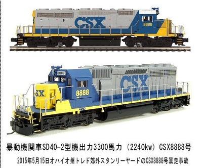 アンストップバルSD40-2CSX8888-1