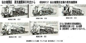 蒸気機関車イラスト資料3