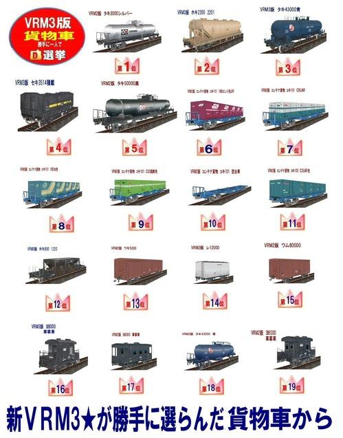 VRM3版貨物車両総選挙2