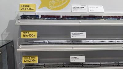 京都鉄道博物館114Nゲージ貨物編成最大長1