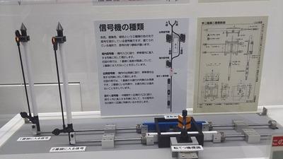 鉄博5-信号機の種類