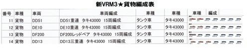 新VRM3★貨物編成表217-220