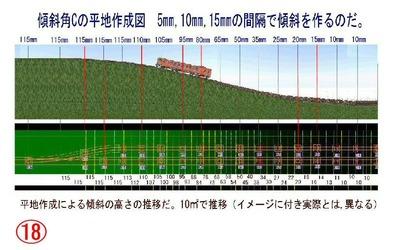 VRM3勾配区間制作その18