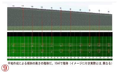 VRM3勾配区間制作その9