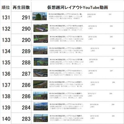 仮想越河駅レイアウト動画131-140