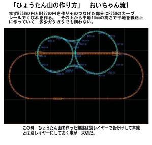 基本VRM3線路の接続レベル4