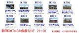 新VRM3★動画ランキング21-30