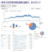 瀬戸大橋1000トン試験35