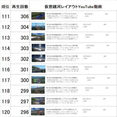 仮想越河駅レイアウト動画111-120