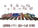 待避線レイアウト追加ローカル線総集編5