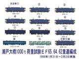 瀬戸大橋1000トン試験1