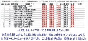 YouTube動画ベスト新幹線1-A