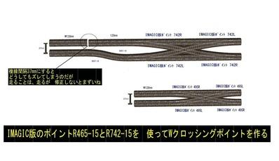 KATO版レールポイントC
