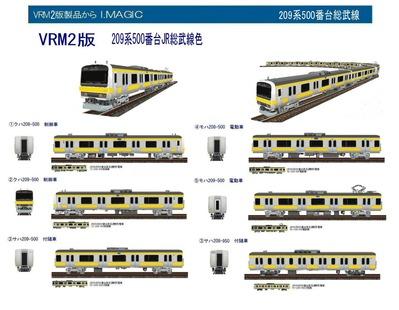 越河レイアウト電車シリーズ77-209系500番台A