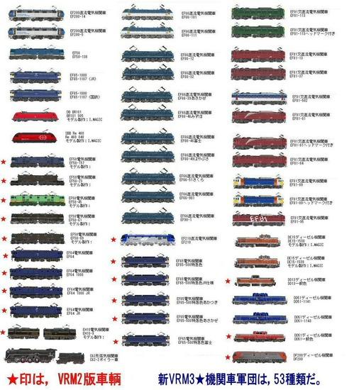 VRM3機関車目録1