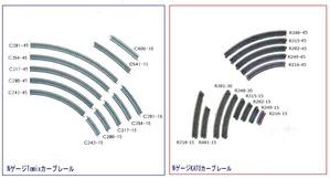 Tomix・KATOカーブレール基本曲線A